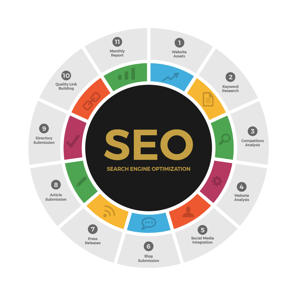 SEO Graphic v1-02